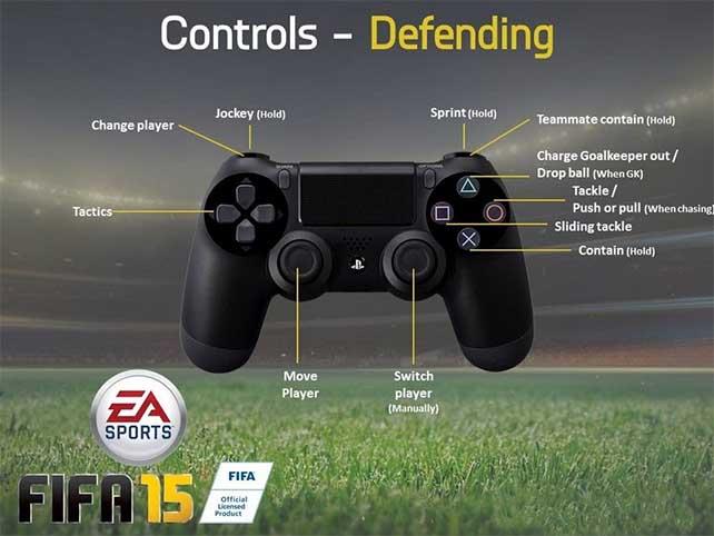 FIFA 15 controls for PS4 gamepad (Defending)